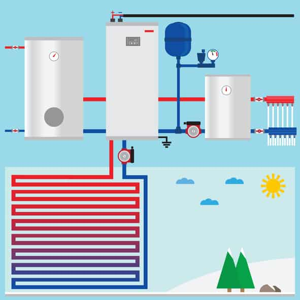 Lucht-Lucht warmtepomp: Werking